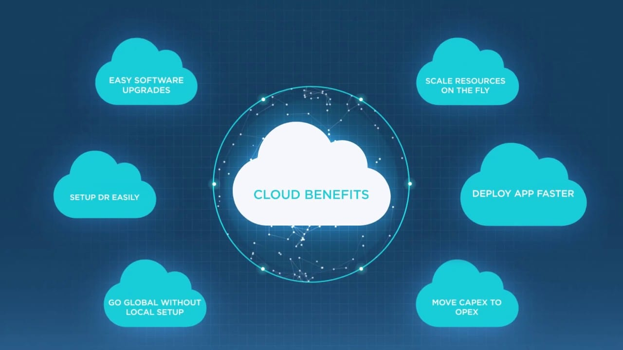 Tata Communications' Cloud Migration Services